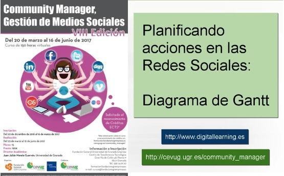 Video: Planificar Acciones En Redes Sociales Con Diagrama De Gantt