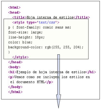 Hoja CSS interna