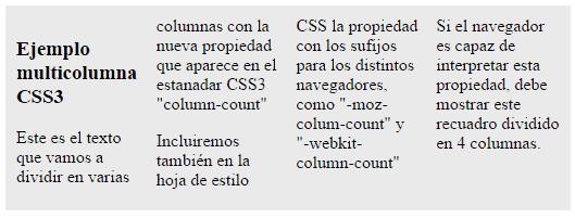Ejemplo multicolumna CSS3