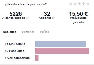 Información sobre campaña FB